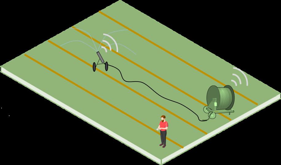 capteur gps irrigation canon rampe enrouleur suivi agrilab io
